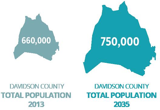 Population-change